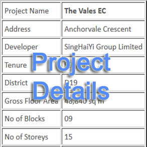 The Vales EC Project Details
